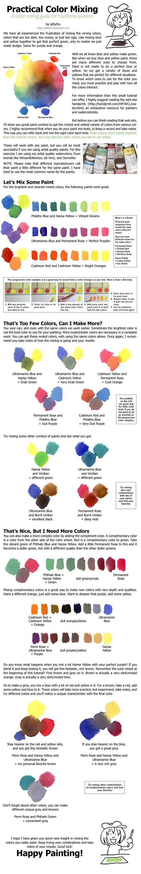 colour mixing guide watercolour 1782210547 1000 ideas about mixing paint colors on painting lessons how to paint and oil