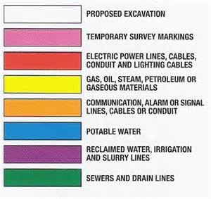 utility color codes bartow county water department maintenance department