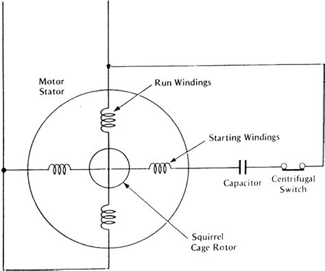 permanent split capacitor vs split phase engineering photos and articels engineering search engine chapter 2 principles of