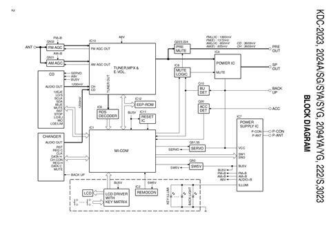 kenwood kdc bt555u wiring diagram 33 wiring diagram