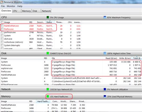 what does resuming windows nickolay windows 7 resuming from hibernation is on thinkpad