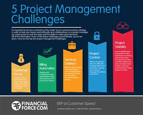 Best Project For Operation Management Mba by Top 5 Project Management Challenges Financialforce