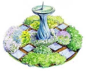 Herb Garden Layouts Classic Herb Garden Plan