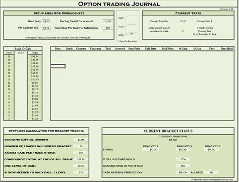 Stock Option Spreadsheet Templates Download Laobing Kaisuo Option Trading Journal Template