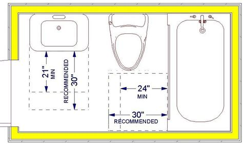 bathroom layout rules illustrated rules of good bathroom design great resource