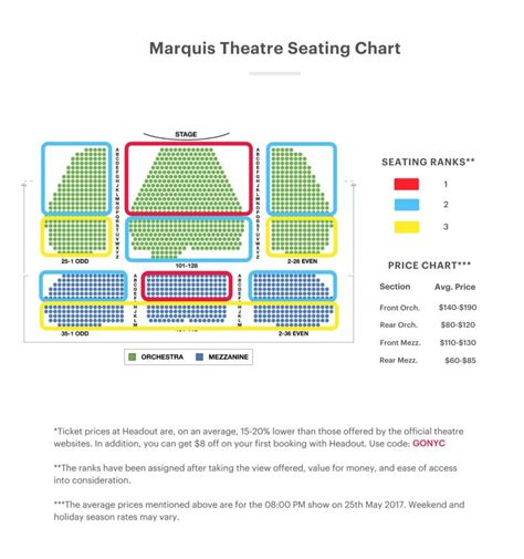theatre seating marquis theatre seating chart on your seating guide