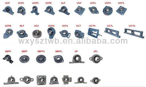 Insert Bearing For Pillow Block Uc 205 14 Tr 22225mm ucf uc ucp 205 pillow block and insert bearing list buy ucf205 205 pillow block insert