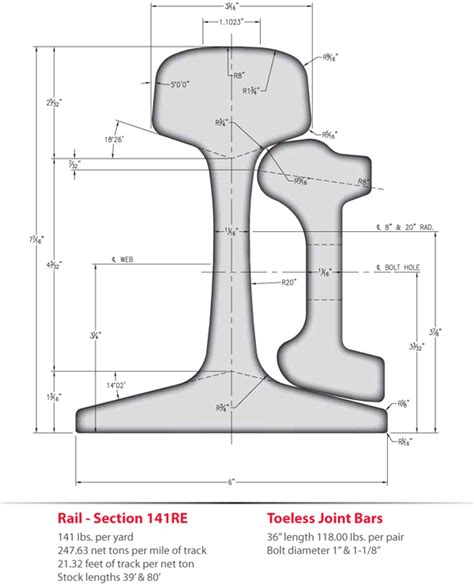 rail section dimensions 141 lb a r e a rail a k railroad materials inc