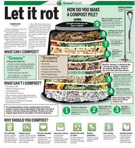 let it rot how do you make a compost pile gt gt reclaiming