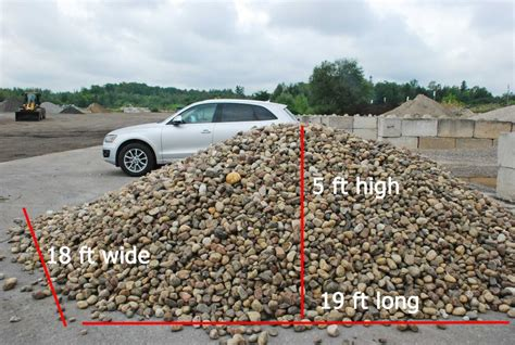 How Much Is A Yard Of Gravel by How Does It Measure Up Greely Sand Gravel Inc