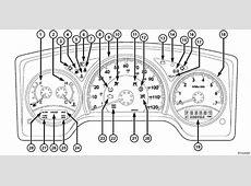 Panel Light: Dodge Ram Instrument Panel Light Meanings 2011 Ram Cummins Problems