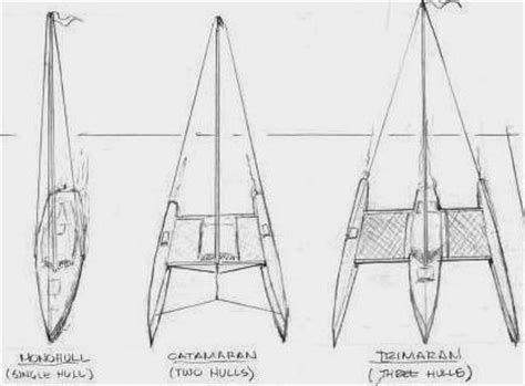trimaran vs catamaran vs monohull catamaran vs chila normala