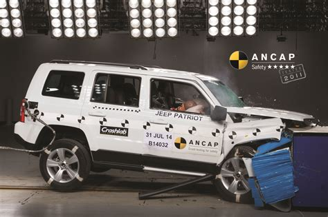 Jeep Patriot Safety Images Ancap