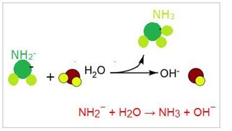 proton donor definition proton donor chemistry tutorvista