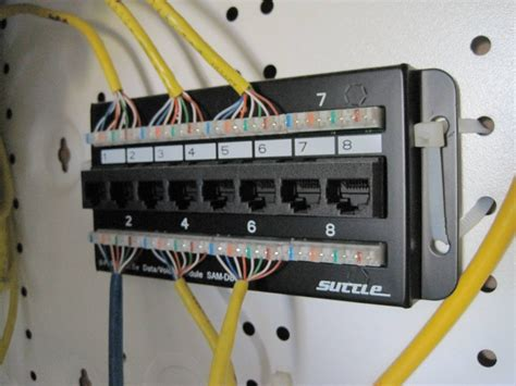 wiring network cables in house wiring how to use network patch panel in new house home improvement stack exchange