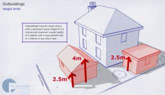 log cabin planning permission explained south west