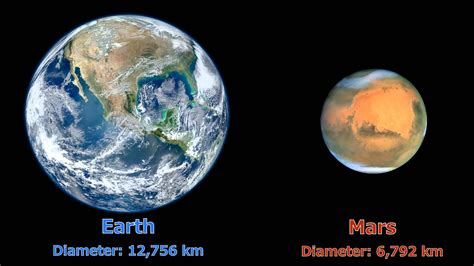 what is the size of saturnpared to earth size comparison of solar system planets to earth by