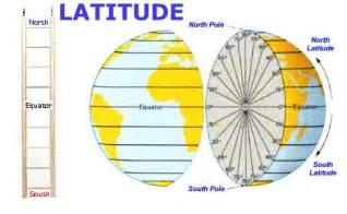 basic map reading latitude longitude modern survival