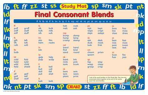How To Study For Mat phonics study mats consonant blends