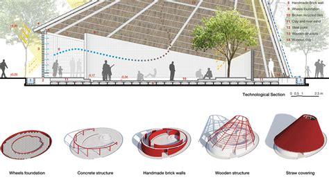design concept definition in architecture hut architecture concept for a spiritual community