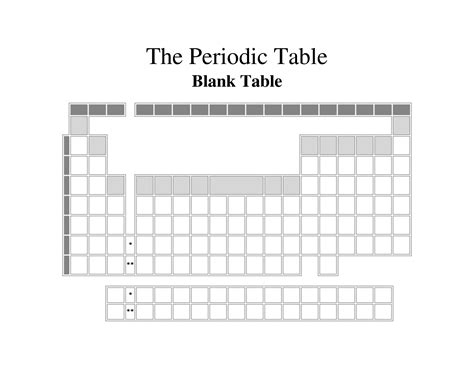 printable periodic table empty 9 best images of periodic table blank printable template