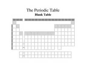 blank periodic table 9 best images of periodic table blank printable template
