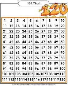 free printable hundreds chart to 120 8 best images of hundreds chart to 120 printable number