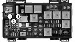 dodge grand caravan   fuse box diagram carknowledge