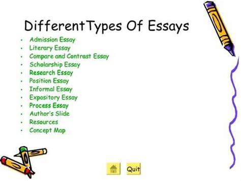 3 Types Of Essay by 3 Types Of Essays Are Models For Professional Writing Forms
