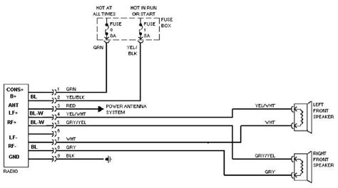 car stereo wiring diagram 87 chevy free wiring