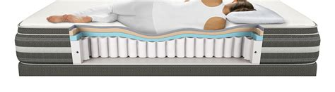 best mattress for side sleepers portland or mattress