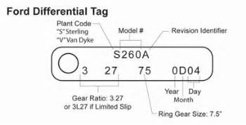 Ford Differential Identification Differential Identification West Coast Differentials