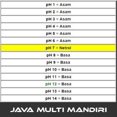 Macam Alat Ukur Ph belajar tentang asam dan basa digital meter indonesia