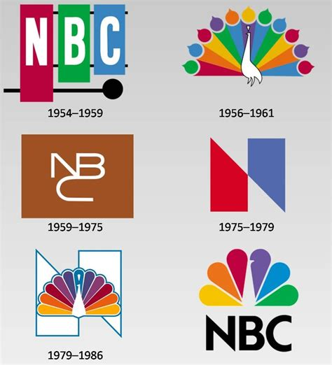 history of logo 1000 images about logo history on
