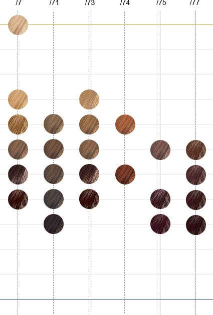 wella koleston color chart wella koleston colour chart hairstyle