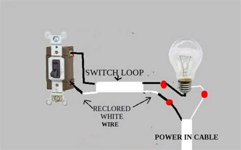 adding an on off switch to existing light doityourself
