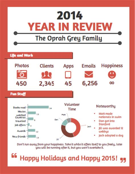 Year In Review Card Template by Infographics And Resources Venngage