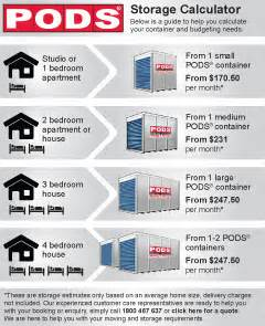 how much do pods storage containers cost moving pod sizes moving pods