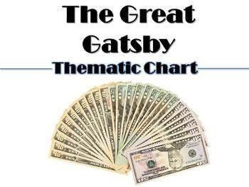 theme of greed in the great gatsby 17 best images about resources for teaching literature in