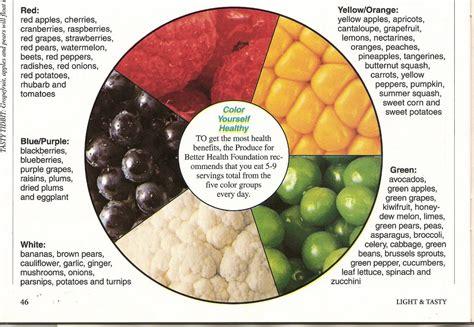 s n vegetables color wheel of fruits and vegetables