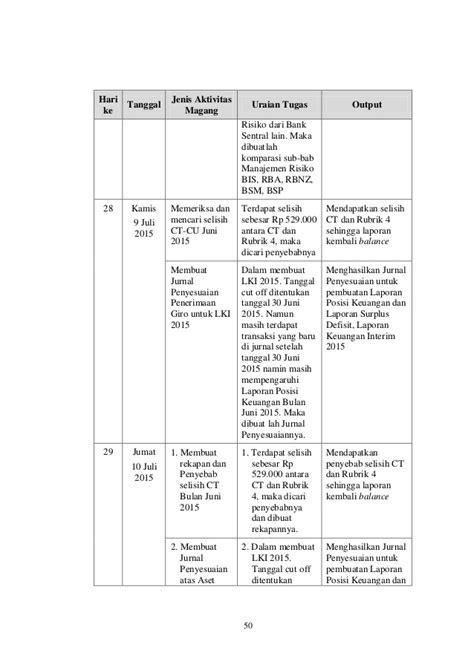 format laporan aktivitas laporan aktivitas magang pada divisi analisis dan