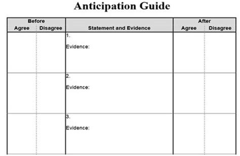 anticipation guide template language learning digital tools and spaces scoop it