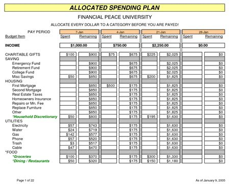 Dave Ramsey Allocated Spending Plan Worksheet by Best Photos Of Spending Plan Worksheet Personal Spending Plan Template Monthly Spending Plan