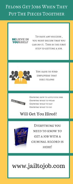 Companies That Hire With Criminal Record From To A