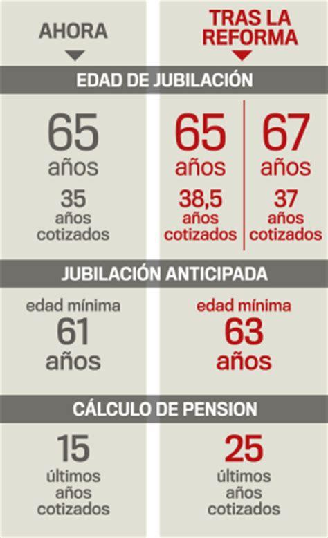 ley nueva para jubilarse en 2016 jubilaci 243 n anticipada y coeficientes reductores de la