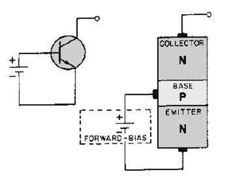 bjt transistor theory image gallery transistor theory