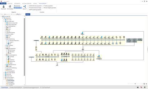 netzwerkplan erstellen und visualisieren