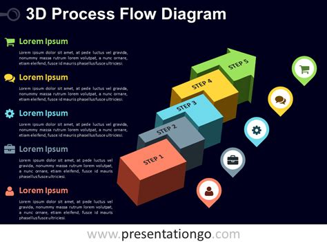 3d process flow powerpoint diagram presentationgo com