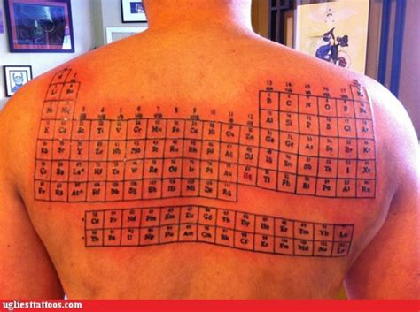 periodic table tattoo periodic table broadsheet ie