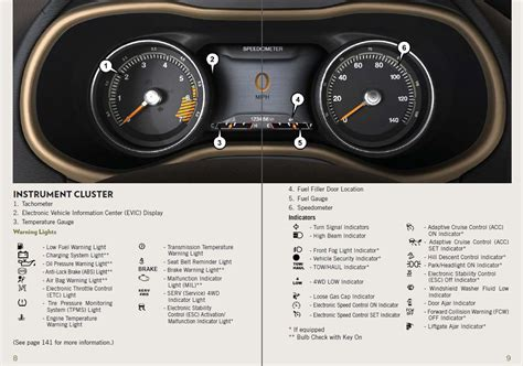 jeep dashboard symbols jeep dashboard symbols pictures to pin on